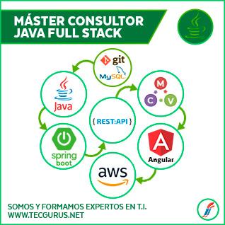 Carrera Consultor Java Full Stack