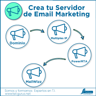 Crea tu Servidor de Email Marketing