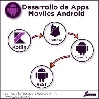 Desarrollo de Apps Moviles Android