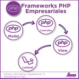 Frameworks PHP Empresariales