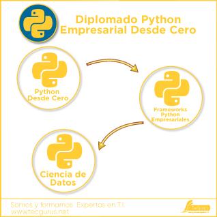 Diplomado Python Empresarial Desde Cero