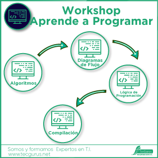 Workshop Aprende a Programar