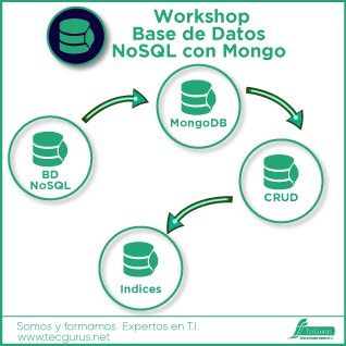 Workshop Bases de Datos NoSQL con Mongo