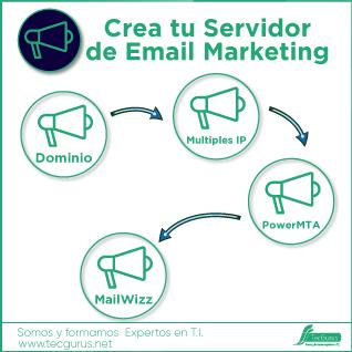 Workshop Crea tu Servidor de Email Marketing