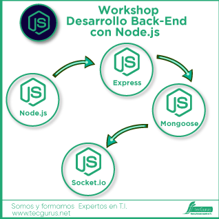 Workshop Desarrollo Back-End con Node.js