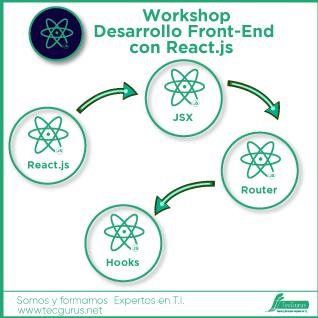 Workshop Desarrollo Front-End con React.js
