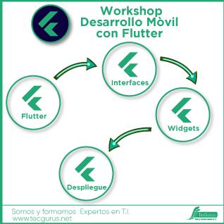 Workshop Desarrollo Móvil con Flutter