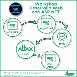 Workshop Desarrollo Web con ASP.NET