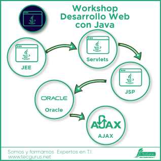 Workshop Desarrollo Web con Java