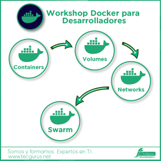 Workshop Docker para Desarrolladores