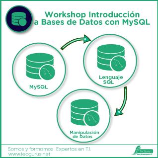 Workshop Introducción a Bases de Datos con MySQL