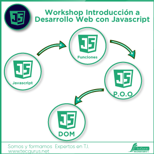 Workshop Introducción a Desarrollo Web con JavaScript