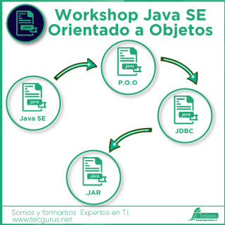 Workshop Java SE Orientado a Objetos