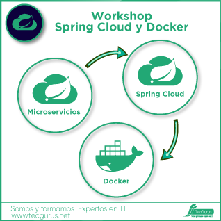 Workshop Spring Cloud y Docker