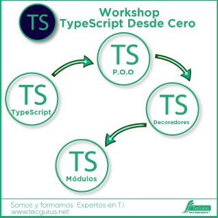 Workshop TypeScript Desde Cero